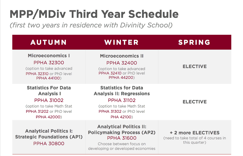 MPP MDIV First Year Schedule