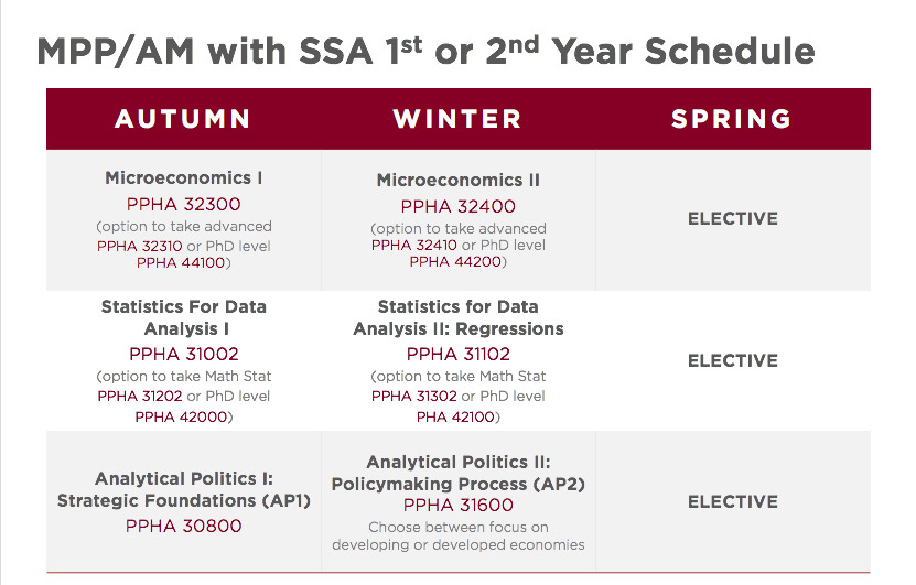 MPP SSA First Year Schedule